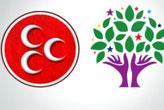 MHP ve HDP uzlaşamazsa...