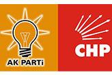CHP'den  AK Parti'ye destek!
