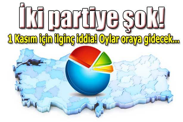 Emanet oylar AK Parti'ye döner mi ?