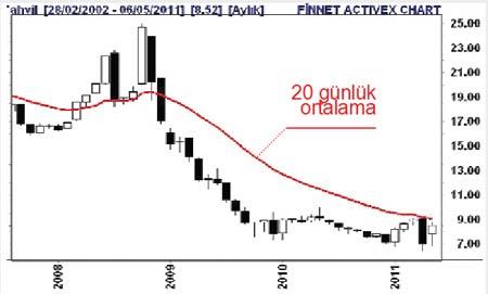 Forex euro yorum