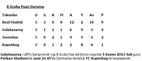 Galatasaray Kopenhag Maci Saat Kacta Hangi Kanalda 5 Kasim