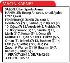 Ligin beyi Fenerbahçe