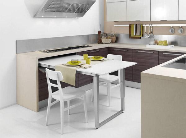 Mutfaklar n z i in dekoratif fikirler mutfak haberleri - Tavoli per cucine piccole ...