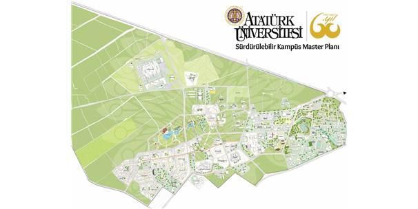 Atatürk Üniversitesi Kampüs Master Planı Tamamlandı