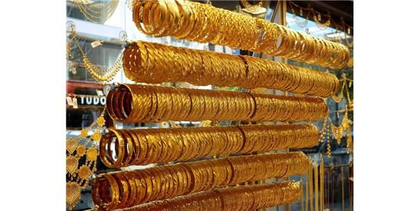 Gold Prices Free Market