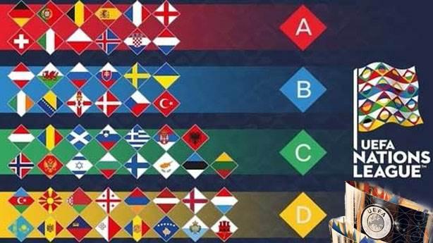 UEFA Avrupa Uluslar Ligi nedir? UEFA Avrupa Uluslar Ligi kuralları