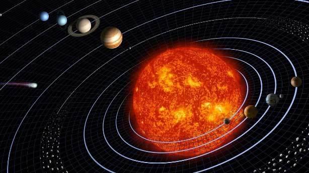Güneş Sistemi gezegenleri hangileridir?