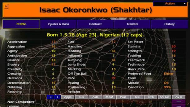 4- Isaac Okoronkwo