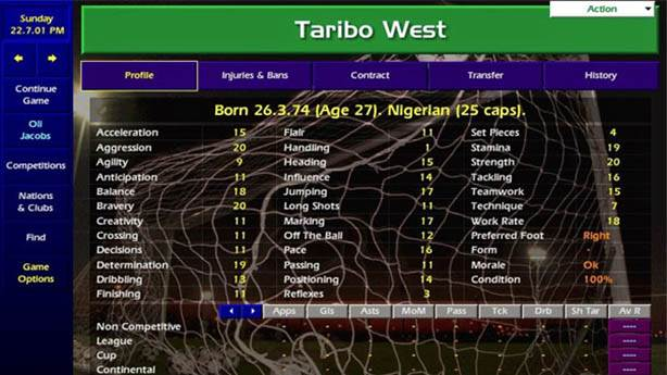 7- Taribo West
