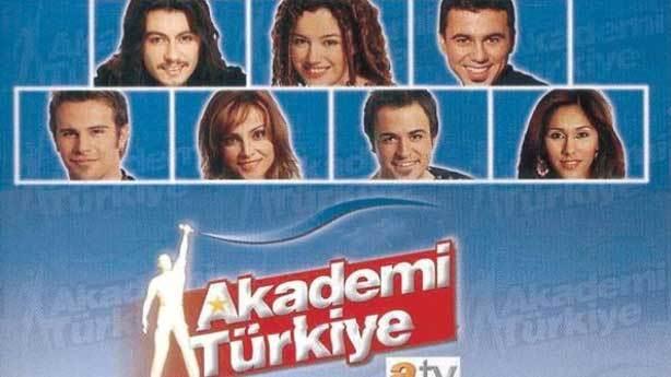 Akademi Türkiye