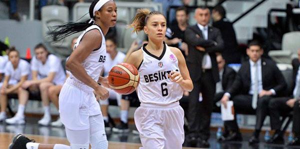 Beşiktaş - Wisla CANPACK: 100-71