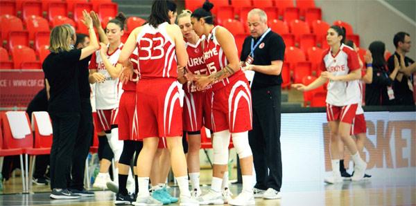 A Milli Kadın Basketbol Takımı'nın rakipleri belli oluyor