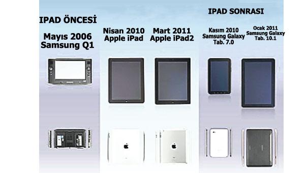 Tablet PC projesini kim, kimden çalmış!