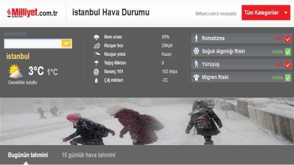 istanbul hava durumu meteoroloji 15 günlük