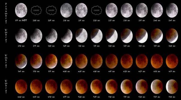 Ay Tutulması Nedir Ne Zaman Ve Nasıl Olur Son Dakika Haberler