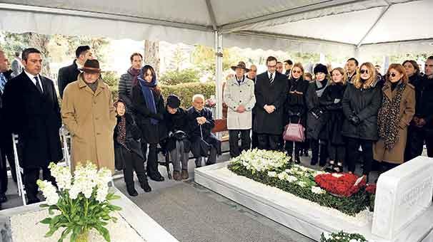 Mustafa Koç anıldı