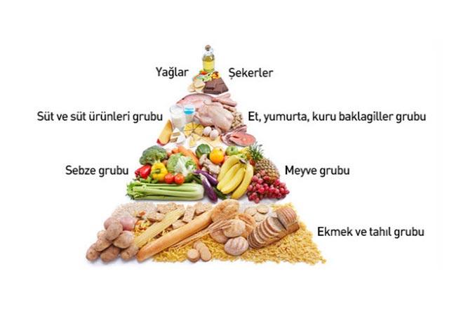 Sağlıklı beslenmenin temelleri: yumurtaların besin değeri