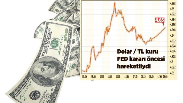 Dolarda Fed atağı